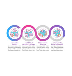 Digital inclusion infographic template vector