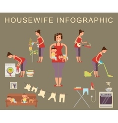 Set of housewifes vector image vector image