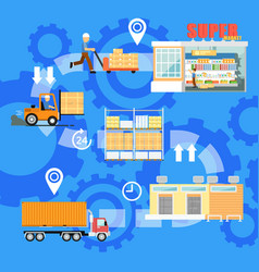 Stages goods shipping infographics vector
