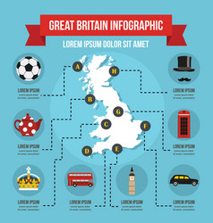 Great britain infographic concept flat style vector
