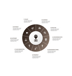 Lead conversion infographic 10 steps circle design vector
