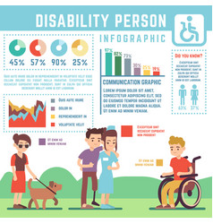 Disability care disabled handicapped person vector