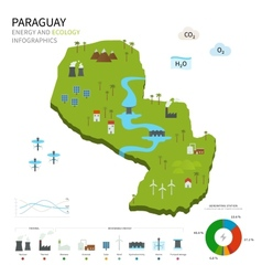 Energy industry and ecology of paraguay vector