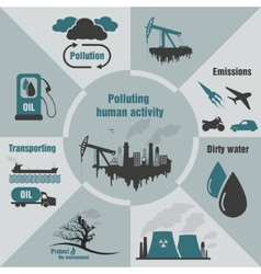 infographics pollution human activity vector image