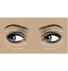 face massage instruction for puffy eyes and vector image