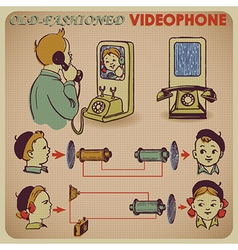 communication by retro phone vector image vector image