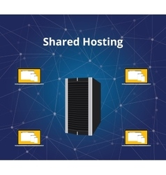 Shared hosting with server and laptop vector