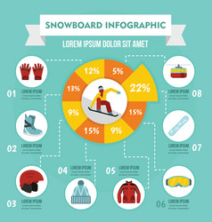 Snowboard infographic concept flat style vector