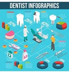 Medical Dental Care Isometric Flowchart vector