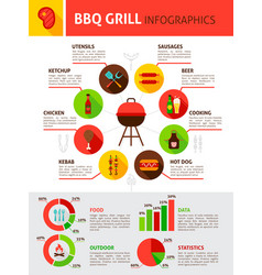 bbq grill flat infographic vector image