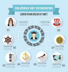 Columbus day infographic concept flat style vector
