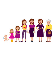 life cycle woman from childhood to old age vector image