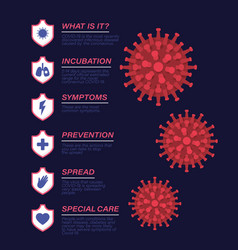 Covid 19 virus topics with shields design vector