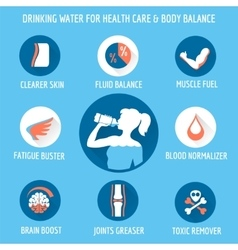 Drinking water for healthcare icons set vector