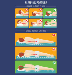 Correct body position during sleep ergonomic vector