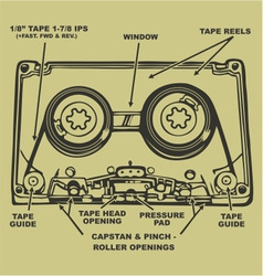 Music tape vector