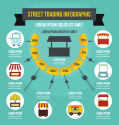 street trading infographic concept flat style vector image