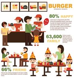 Burger shop vector