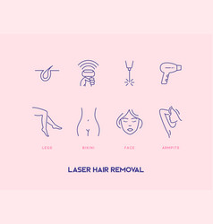 set hair removal cosmetology procedure icons vector image