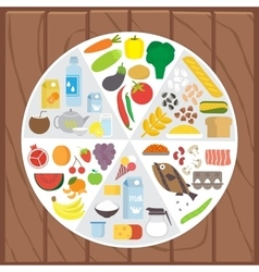 Healthy food Infographic lifestyle concept with vector image