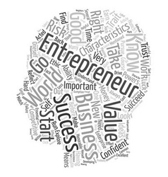 Characteristics of entrepreneur 1 text background vector