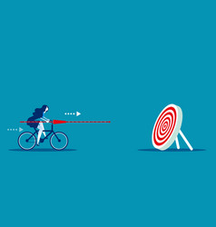 Manager determination and target concept business vector