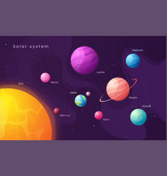 The solar system colorful cartoon infographic vector