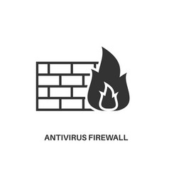 Antivirus firewall icon vector