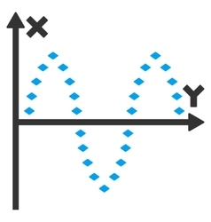 Dotted Sinusoid Plot Toolbar Icon vector