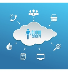 Cloud computing network infographic vector
