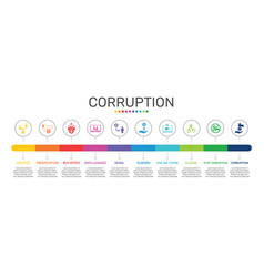 Corruption infographics design timeline concept vector