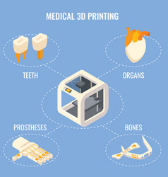 medical 3d printing concept isometric vector image