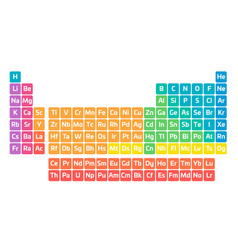 Colorful periodic table of elements simple table vector