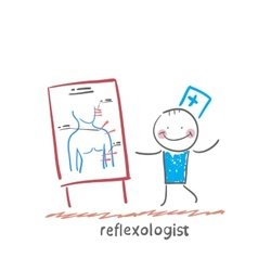 Reflexologist said about the presentation about vector
