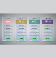 banners with tariffs plan comparison pricing vector image
