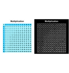 multiplication table chart or multiplication table vector image