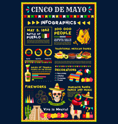 cinco de mayo mexican holiday infographic design vector image vector image
