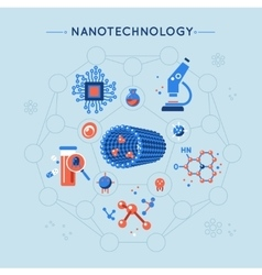 Nanotechnology Decorative Flat Icons Set vector