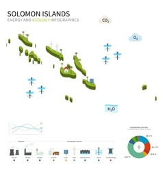 Energy industry and ecology of Solomon Islands vector