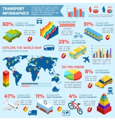 Transport Isometric Infographics vector image