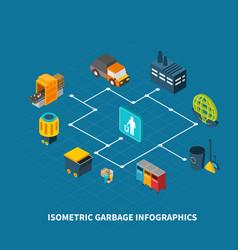 Garbage refuse isometric flowchart vector
