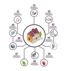 home security flat isometric infographics vector image