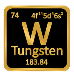 Periodic table element tungsten icon royalty free vector urtaz Image collections