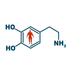 Formula hormone dopamine vector
