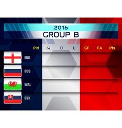european soccer group b vector image