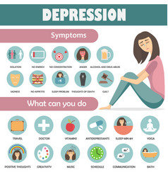 depression symptoms and treatment icons vector image