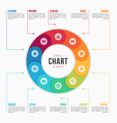 circle chart infographic template with 10 parts vector image vector image
