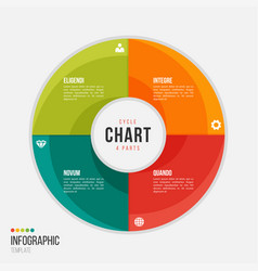 cycle chart infographic template with 4 parts vector image vector image
