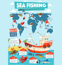 Fishing sport and fishery infographic vector