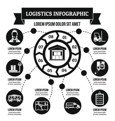 Logistics infographic concept simple style vector